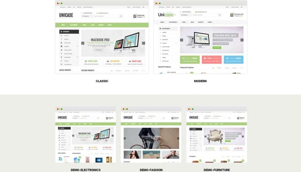 лучшие новые WordPress Woocommerce Themes
