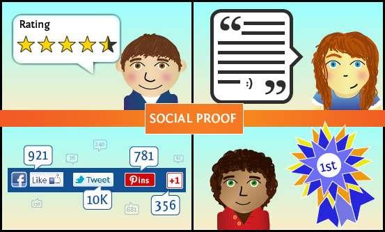 социальное доказательство