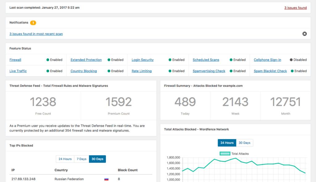 защита WordPress: плагины для защиты от спама, вирусов, взлома и копирования 12